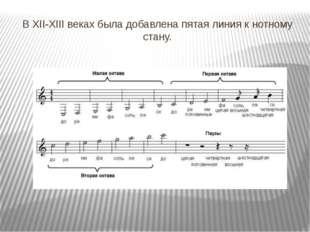 В XII-XIII веках была добавлена пятая линия к нотному стану.