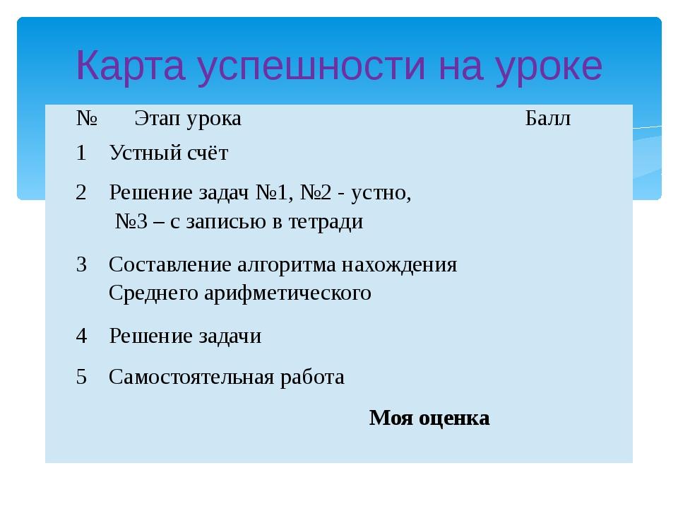 Карта успешности на уроке № Этап урока Балл 1 Устныйсчёт  2 Решение задач №1...