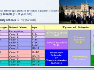 What different types of schools do you have in England? (Types of Schools) P