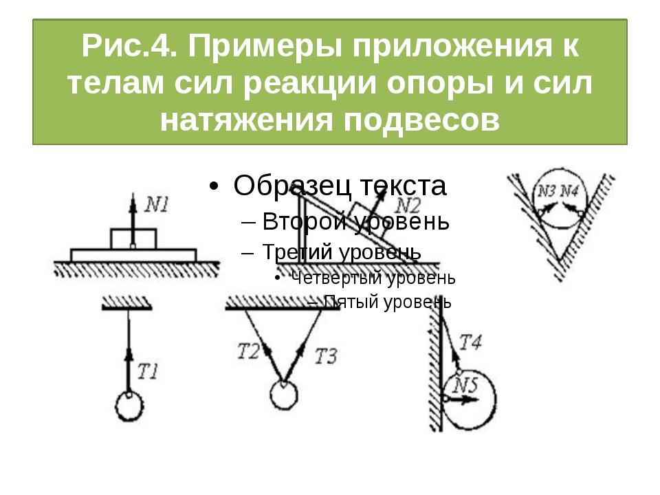 Рис.4. Примеры приложения к телам сил реакции опоры и сил натяжения подвесов