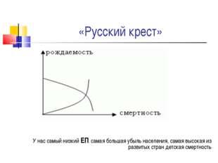 «Русский крест» У нас самый низкий ЕП, самая большая убыль населения, самая в