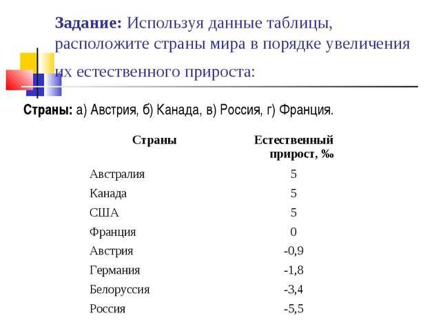 Задание: Используя данные таблицы, расположите страны мира в порядке увеличен...