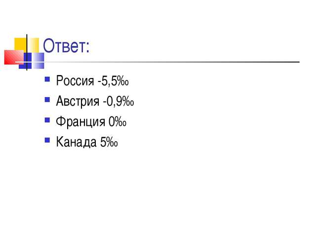 Ответ: Россия -5,5‰ Австрия -0,9‰ Франция 0‰ Канада 5‰