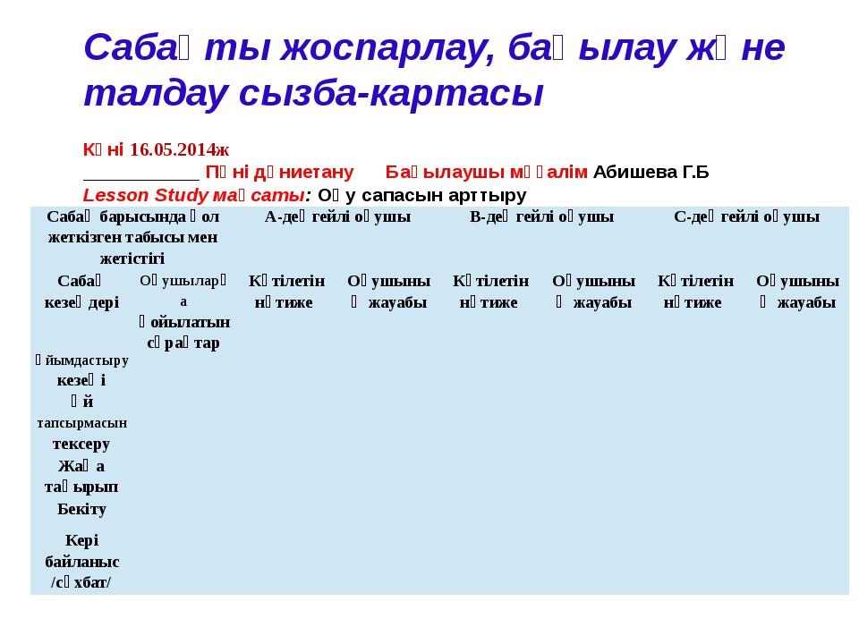 А С В №1 зерттеу сабағы /дүниетану/ оқушылар үшін оқу нәтижелері(А) А-Қайырбе...
