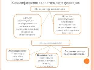 Классификации экологических факторов По характеру воздействия Прямо действующ