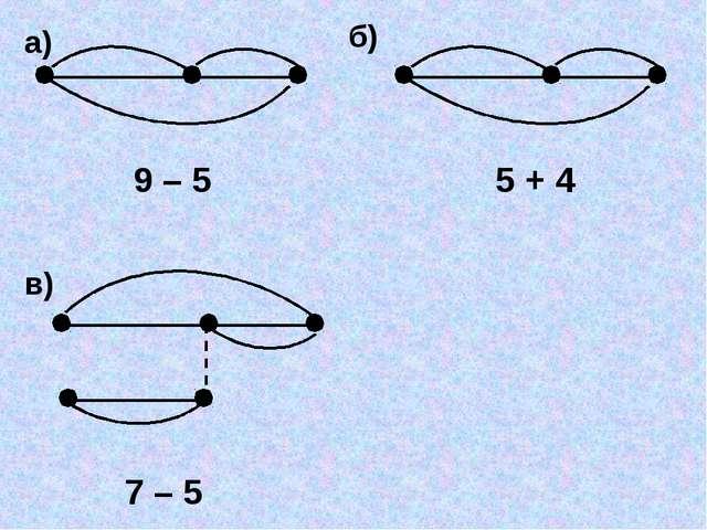 9 – 5 5 + 4 7 – 5 а) б) в)