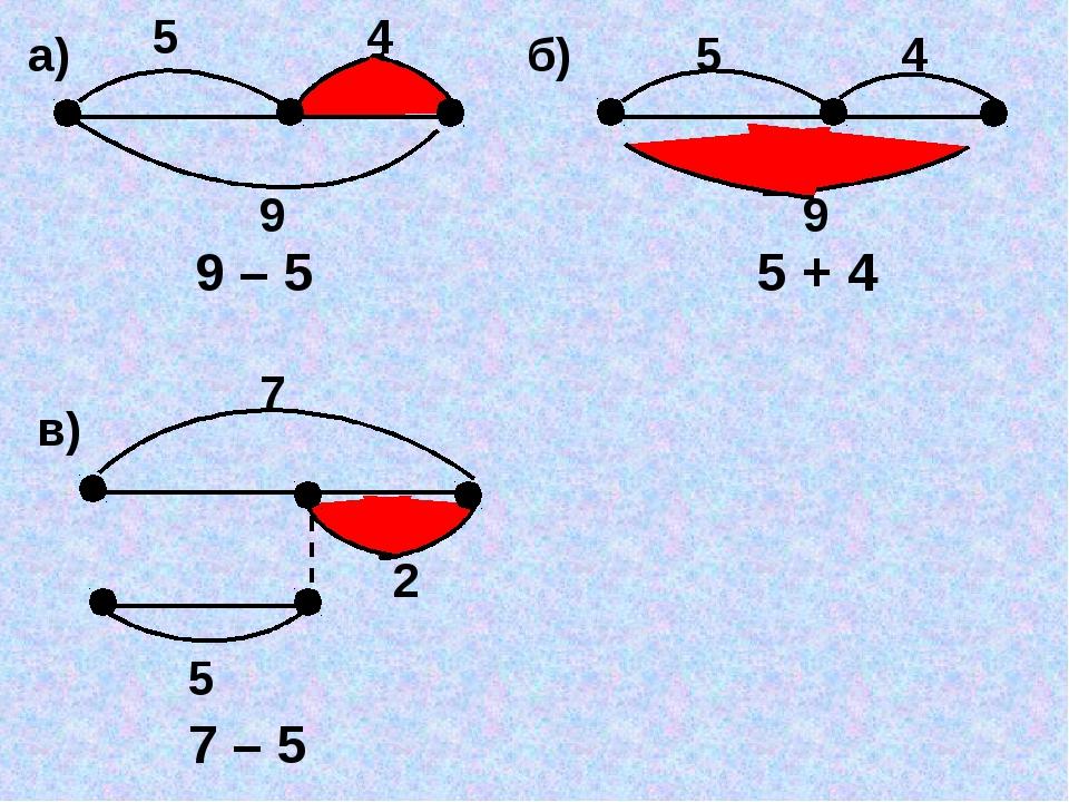 9 – 5 5 + 4 4 5 9 4 5 9 5 7 2 7 – 5 а) б) в)