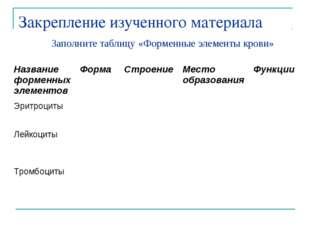 Закрепление изученного материала Заполните таблицу «Форменные элементы крови»