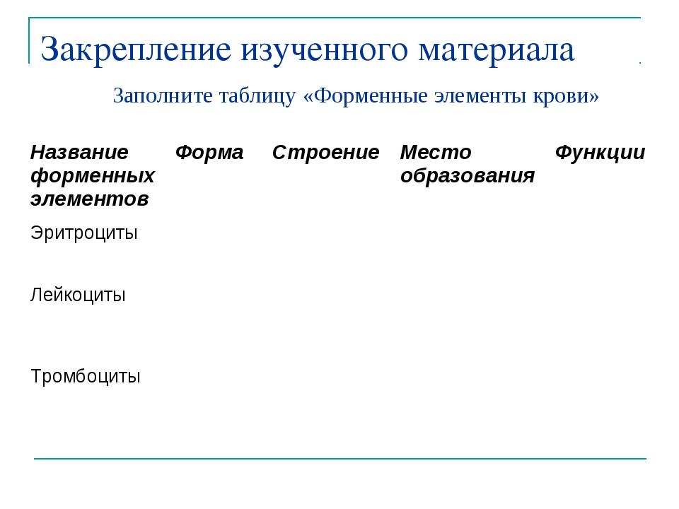 Закрепление изученного материала Заполните таблицу «Форменные элементы крови»...