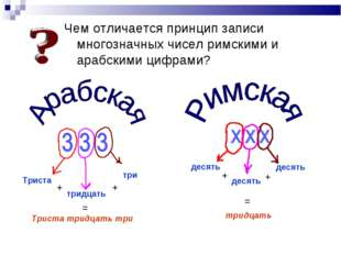 Чем отличается принцип записи многозначных чисел римскими и aрабскими цифрами