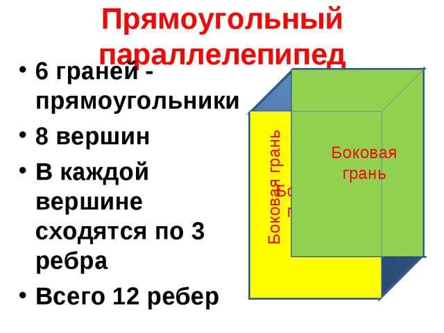 Прямоугольный параллелепипед 6 граней - прямоугольники 8 вершин В каждой верш...