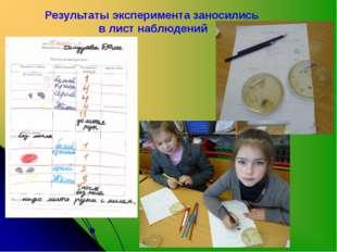 Результаты эксперимента заносились в лист наблюдений