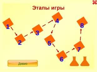2. Приклеивание магнита к дверце холодильника 3. Растворение сахара в воде 4.