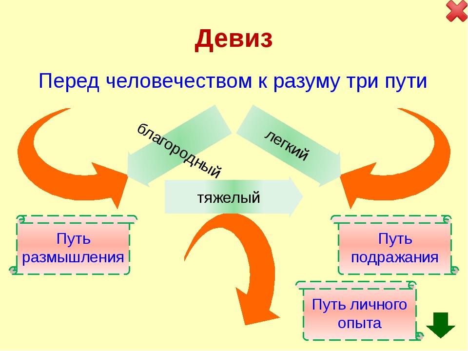 2 раунд Символы элементов, расположенных в одном вертикальном ряду Mg Cl Al...