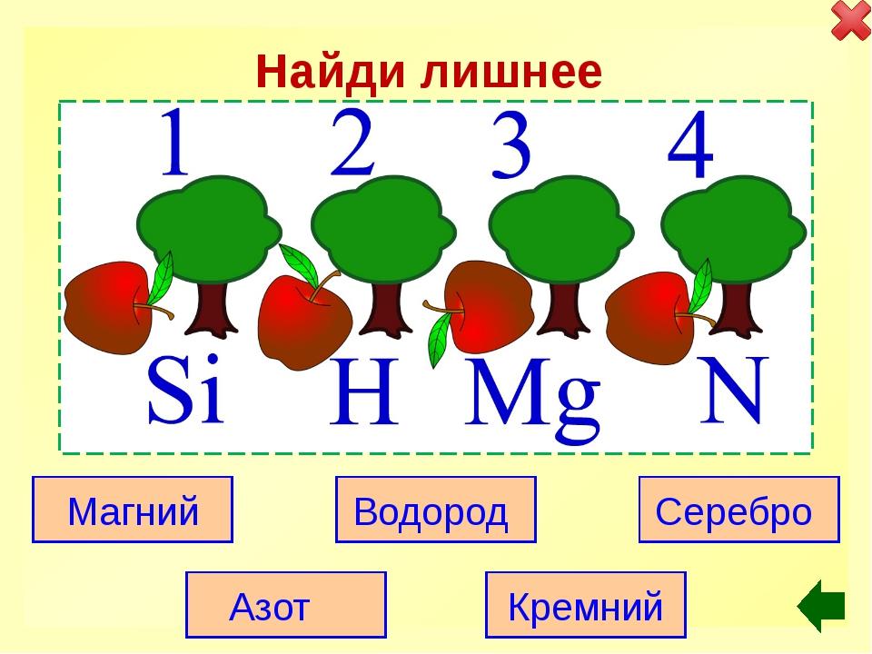 Используемые источники http://nsportal.ru/obshcheobrazovatelnaya-tematika/vne...