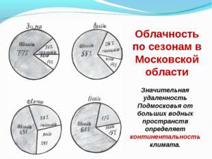 Облачность по сезонам в Московской области Значительная удаленность Подмосков