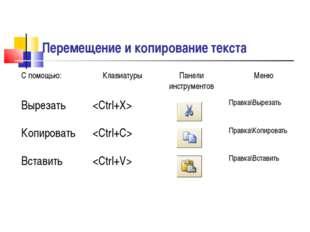 Перемещение и копирование текста С помощью:Клавиатуры Панели инструментовМ