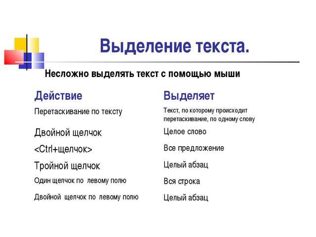 Выделение текста. Несложно выделять текст с помощью мыши Действие Выделяет П...