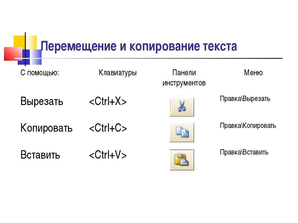 Перемещение и копирование текста С помощью:Клавиатуры Панели инструментовМ...