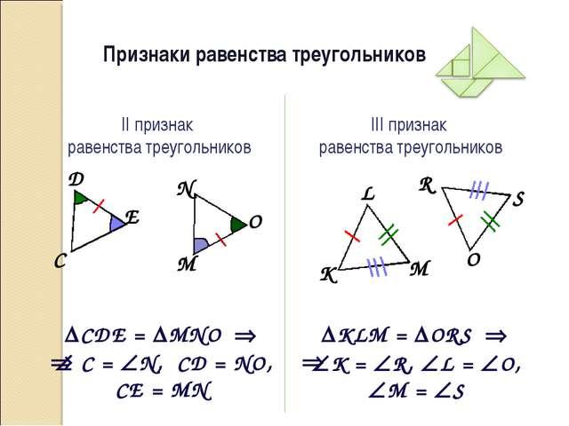 Признаки равенства треугольников II признак равенства треугольников CDE = M...