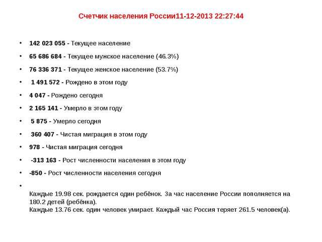 Счетчик населения России11-12-2013 22:27:44 142 023 055 - Текущее население...