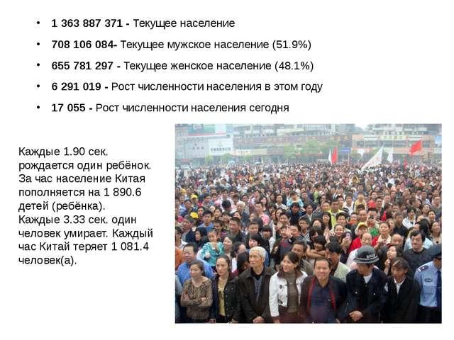 1 363 887 371 - Текущее население 708 106 084- Текущее мужское население(51....