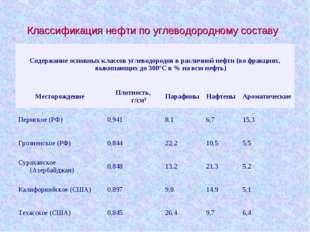 Классификация нефти по углеводородному составу Содержание основных классов уг