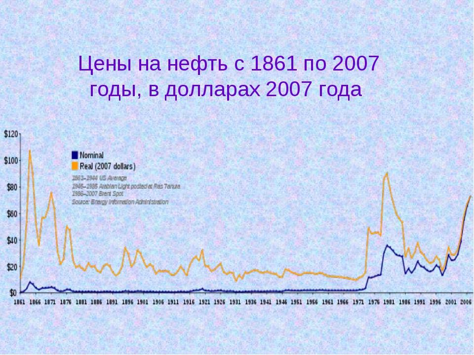 Цены на нефть с 1861 по 2007 годы, в долларах 2007 года