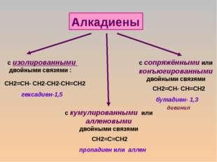 Алкадиены с изолированными двойными связями : СН2=СН- СН2-СН2-СН=СН2 с кумули