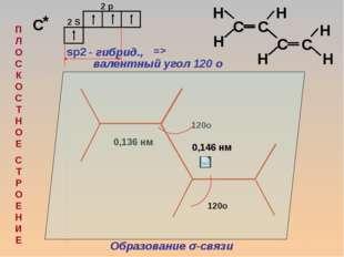120o 0,136 нм 2 S sp2 - гибрид., П Л О С К О С Т Н О Е С Т Р О Е Н И Е 0,146