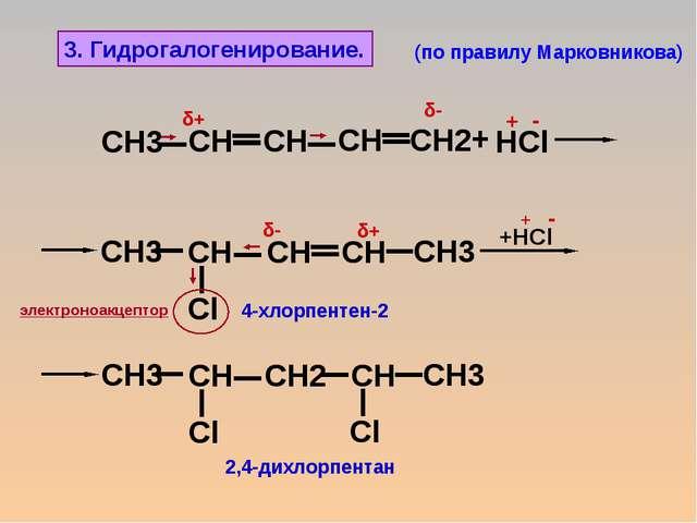 + HCl +HCl δ- δ+ δ- δ+ 3. Гидрогалогенирование. 4-хлорпентен-2 2,4-дихлорпен...