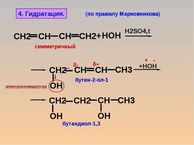 +HOH δ- δ+ 4. Гидратация. бутен-2-ол-1 бутандиол-1,3 симметричный H2SO4,t +...