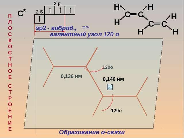 120o 0,136 нм 2 S sp2 - гибрид., П Л О С К О С Т Н О Е С Т Р О Е Н И Е 0,146...