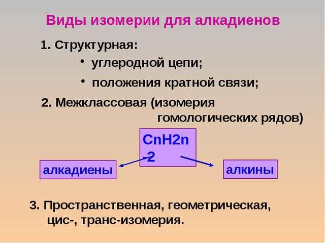 Виды изомерии для алкадиенов 1. Структурная: углеродной цепи; положения кратн...