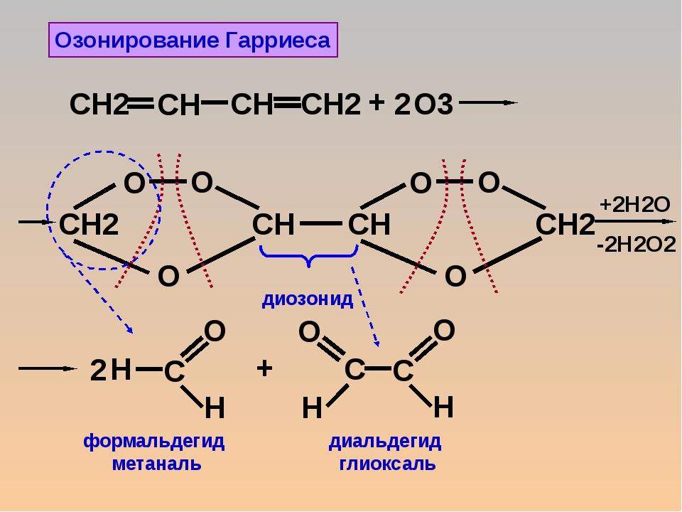 Озонирование Гарриеса + 2 O3 +2H2O 2 + формальдегид метаналь диальдегид глиок...