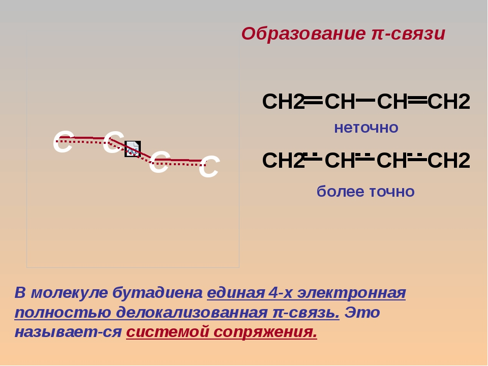 С С С С неточно более точно Образование π-связи В молекуле бутадиена единая 4...