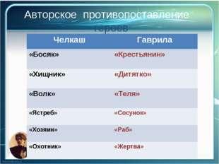 Авторское противопоставление героев ЧелкашГаврила «Босяк» «Крестьянин» «Хищ