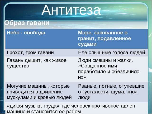 Антитеза Образ гавани Небо - свободаМоре, закованное в гранит, подавленное с...
