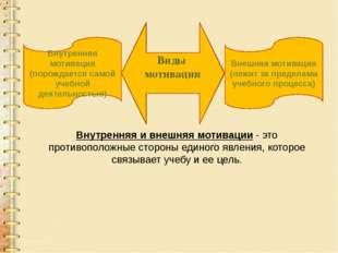 Внутренняя и внешняя мотивации - это противоположные стороны единого явления,