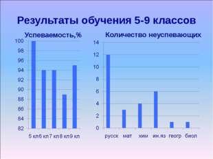 Результаты обучения 5-9 классов Успеваемость,% Количество неуспевающих
