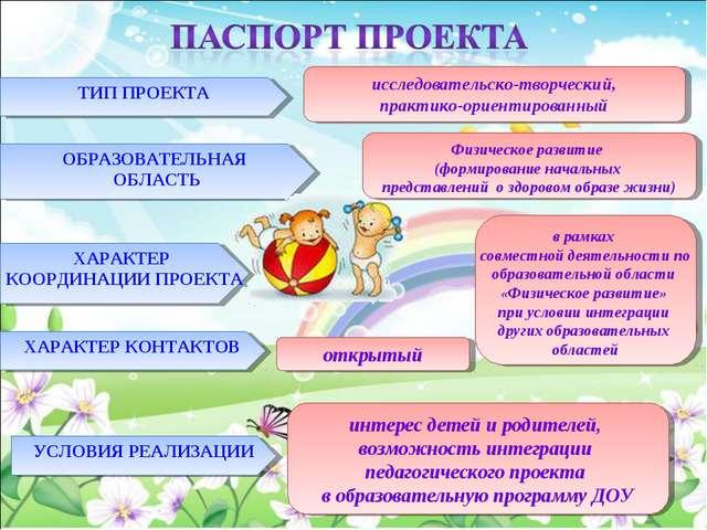 ТИП ПРОЕКТА исследовательско-творческий, практико-ориентированный в рамках со...