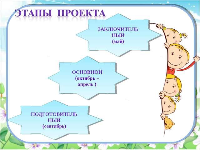 ПОДГОТОВИТЕЛЬНЫЙ (сентябрь) ОСНОВНОЙ (октябрь – апрель ) ЗАКЛЮЧИТЕЛЬНЫЙ (май)