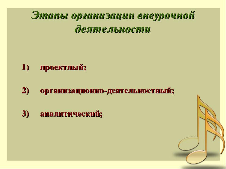 Этапы организации внеурочной деятельности 1) проектный; 2) организаци...