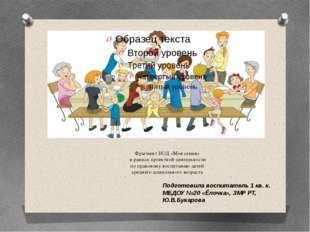 Фрагмент НОД «Моя семья» в рамках проектной деятельности по правовому воспит