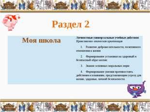 Раздел 2. Мояшкола Личностные универсальные учебные действия Нравственно-этич