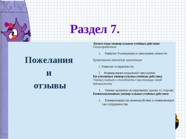 Раздел 7. Пожелания и отзывы Личностные универсальные учебные действия Самооп...