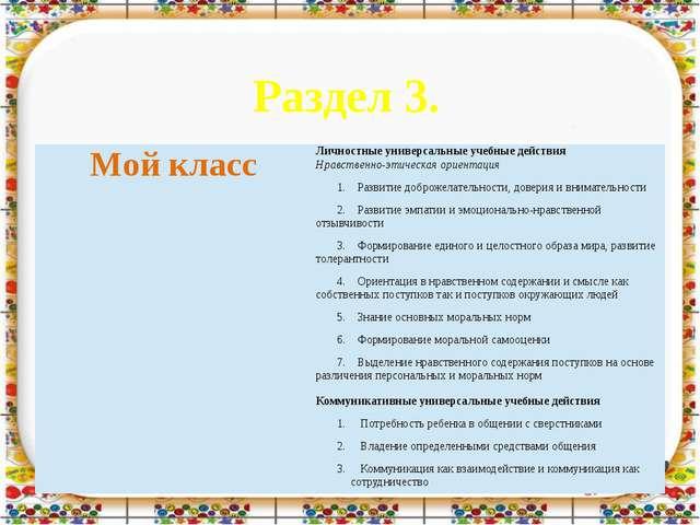 Раздел 3. Мойкласс Личностные универсальные учебные действия Нравственно-этич...