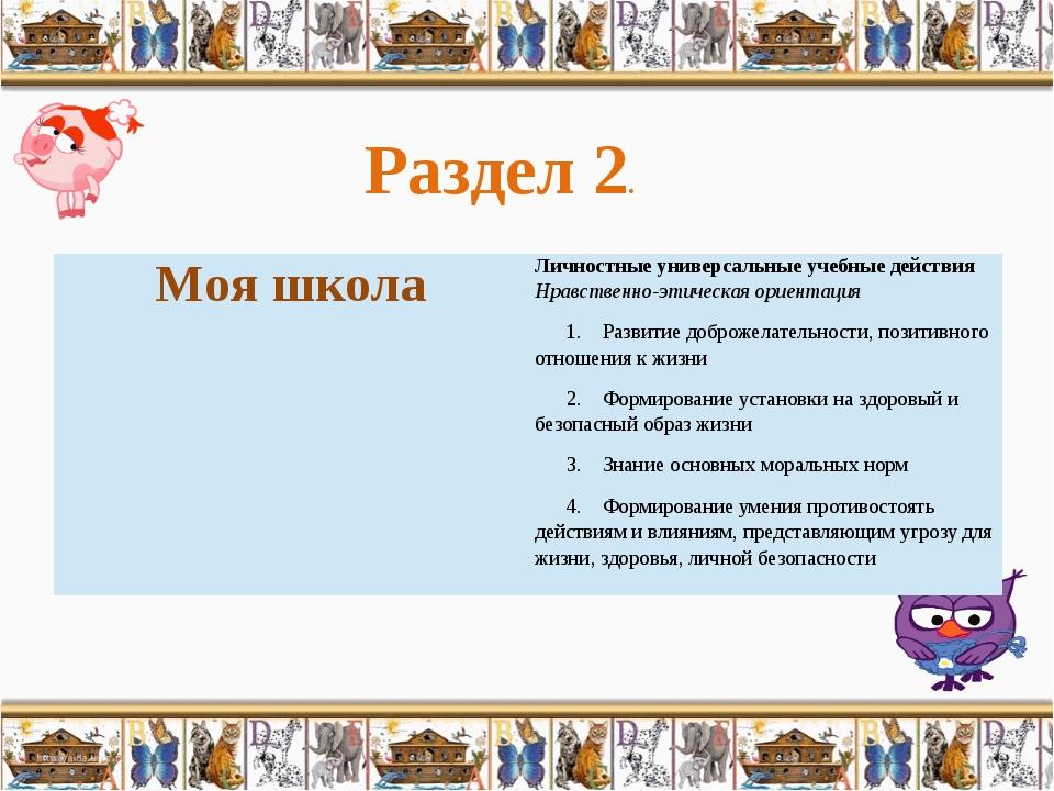 Раздел 2. Мояшкола Личностные универсальные учебные действия Нравственно-этич...