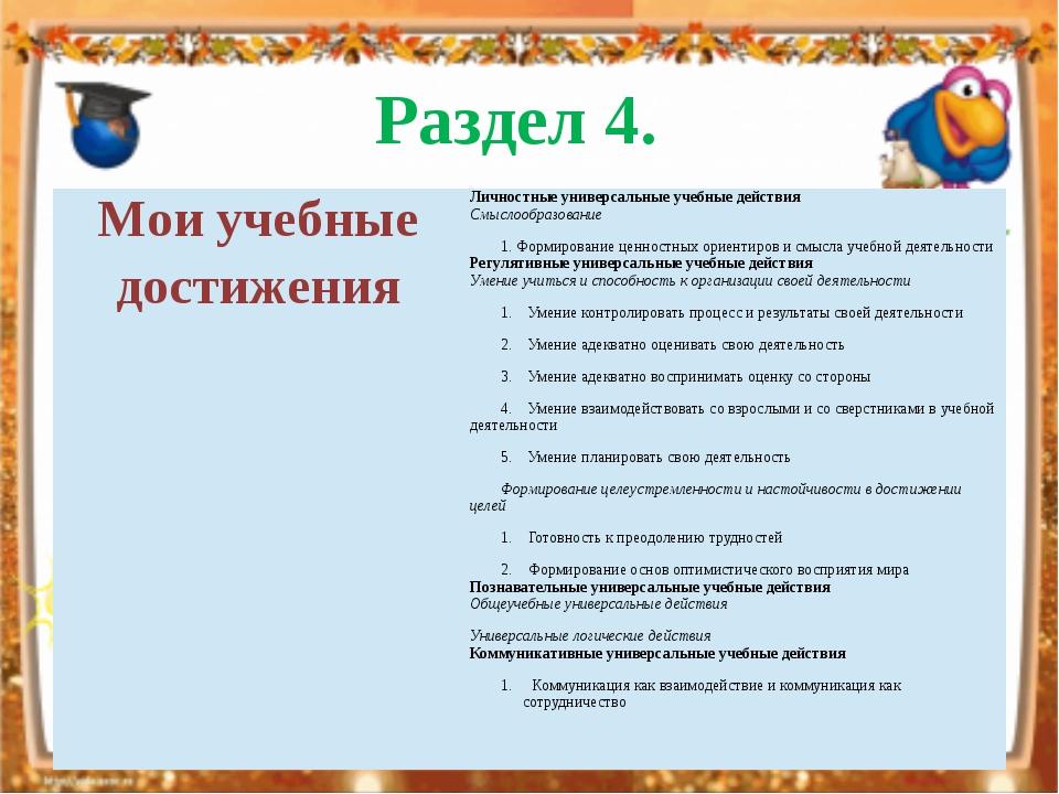 Раздел 4. Моиучебные достижения Личностные универсальные учебные действия Смы...
