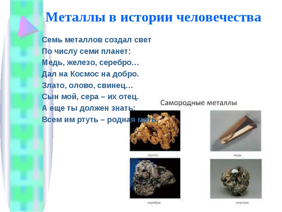 Металлы в истории человечества Семь металлов создал свет По числу семи планет...